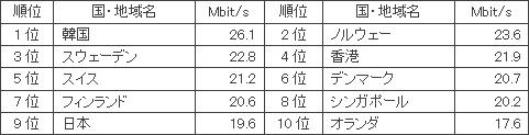 M0305-0044-1