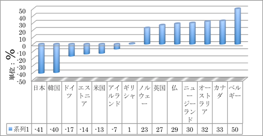 M305-0030-2